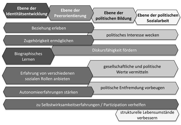 tassenkuchenblog.de