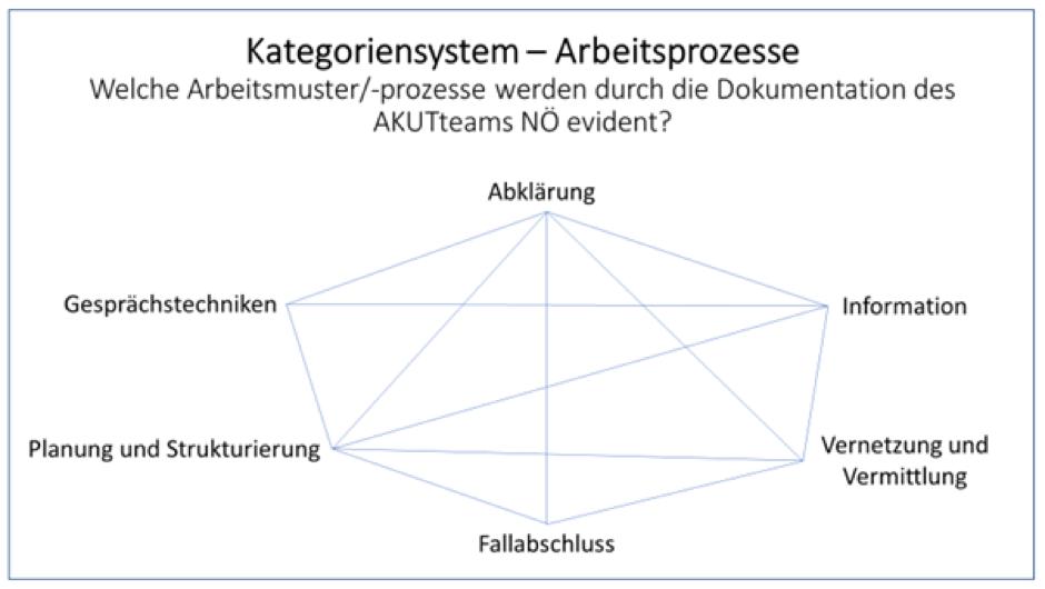 Abbildung 4